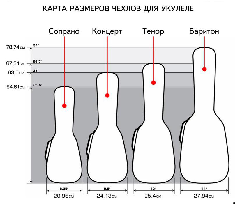Как сшить утепленный чехол для укулеле своими руками - выкройка
